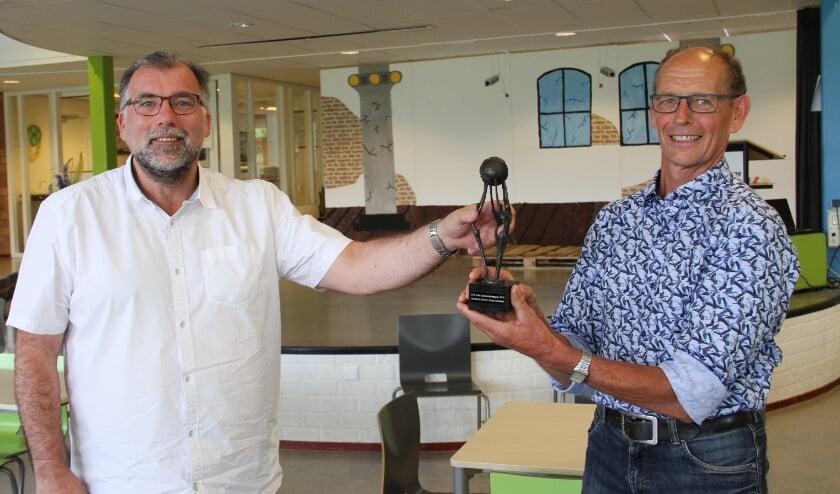 Frits Kool Aanmoedigingsprijs 2020